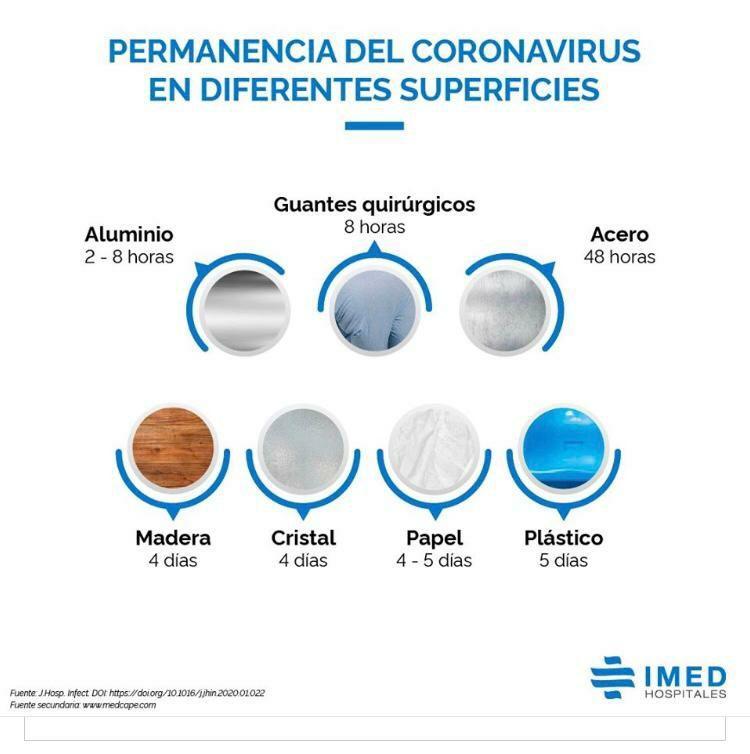 permanencia_coronavirus